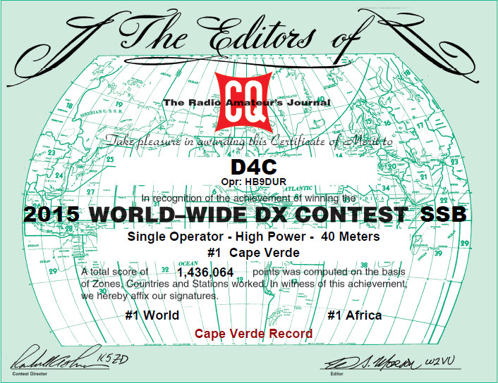 1st place world CQWW SSB 2015 40m