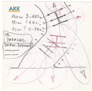 KM29XT-3
